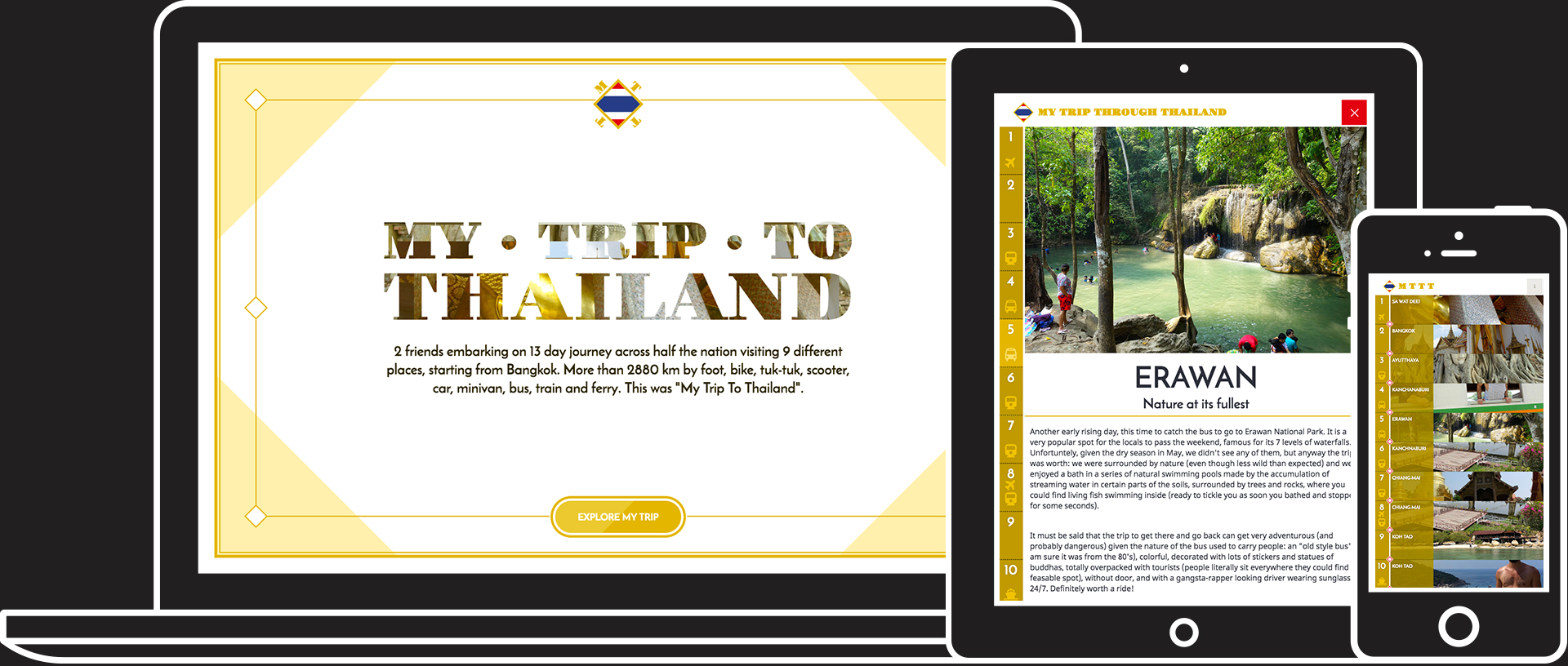 Responsive style - My Trip To Thailand
